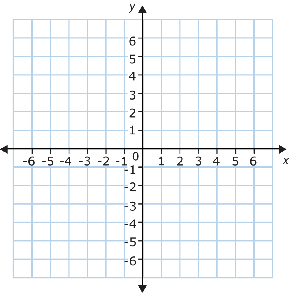 worksheet Graphing Quadrants introduction to functions and graphs what are expii graphing is done on the rectangular coordinate system which made up of two axes horizontal axis called x and
