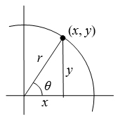 Trigonometric Word Problems - Expii