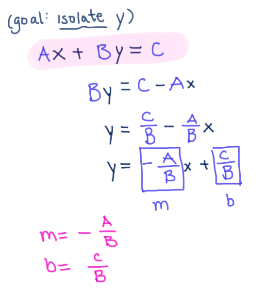 Write Equation In Standard Form Expii