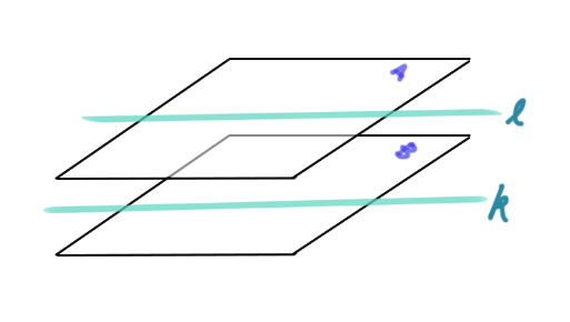 Skew Lines Expii